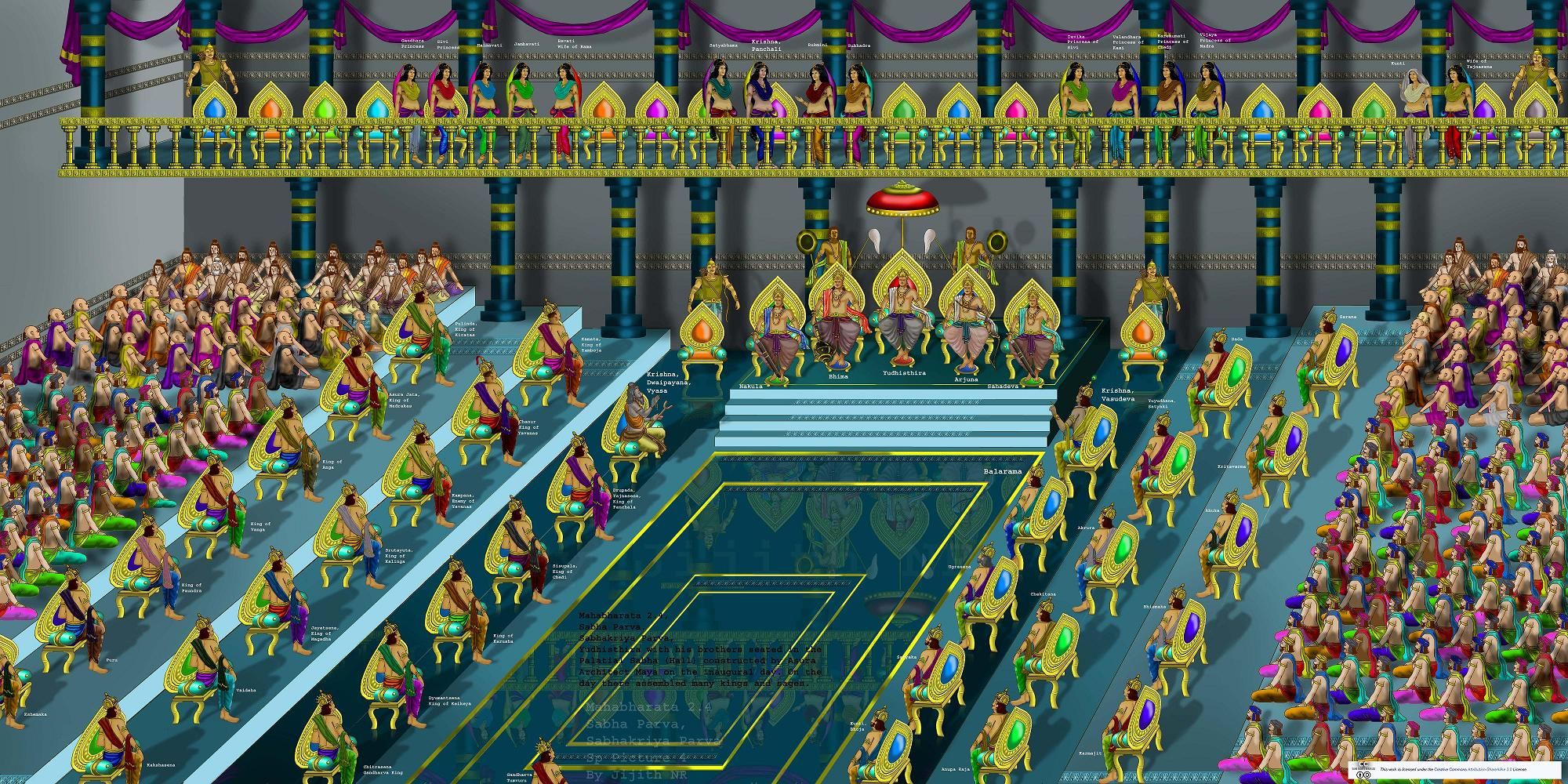 Initiation_of_Maya_Sabha.jpg